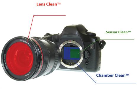 Les solutions Visible Dust pour les reflex numériques