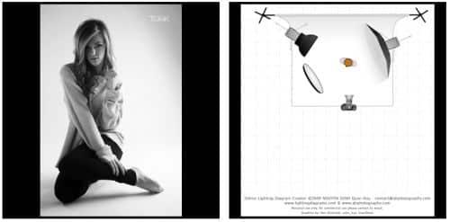 strobox des sch mas et tutoriels d 39 clairage studio gratuits nikon passion. Black Bedroom Furniture Sets. Home Design Ideas