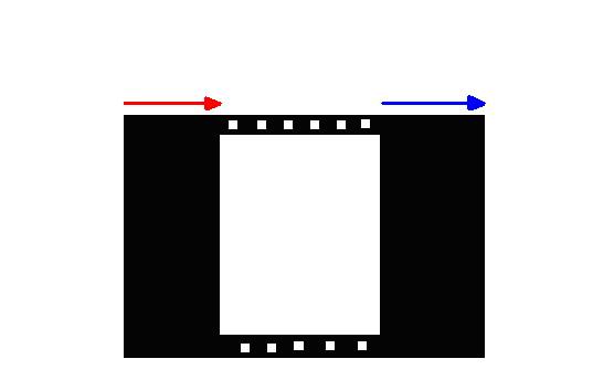 notions de photo numérique