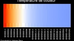 350px-Temperature_couleurs.jpg