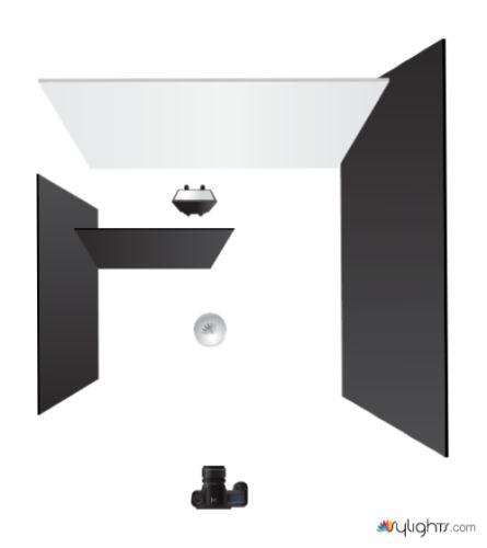 Tutoriel photo studio le verre noir ou blanc