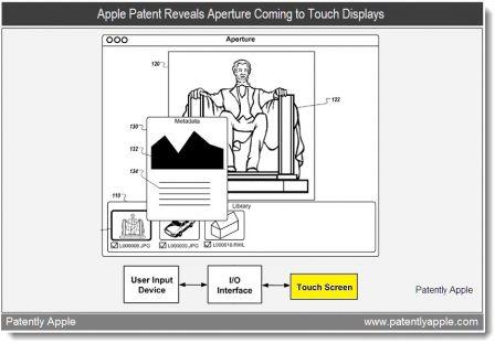 copie du brevet Apple pour l'interface adaptée aux écrans multitouch type ipad