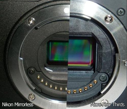 Un capteur x2.7 pour le futur Nikon hybride sans miroir ?