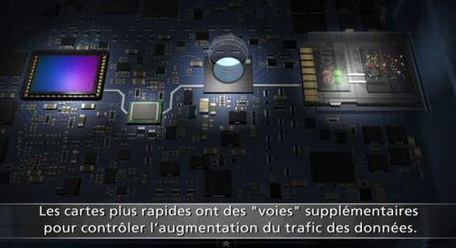 comment_fonctionne_appareil_photo_numerique_video_lexar.jpg