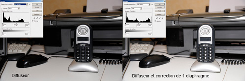 Flash indirect et diffuseur