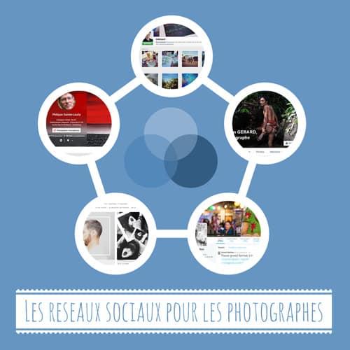 les réseaux sociaux pour les photographes