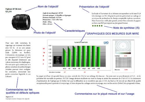 Guide pratique des Fujifilms X-Pro1, X-E2 et X-T1 + 17 tests d'objectifs