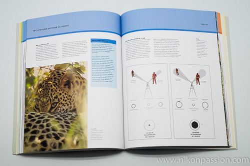 Guide visuel du reflex numérique : matériel, prise de vue, traitement numérique
