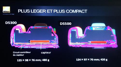 Comparaison Nikon D5500 - Nikon D5300