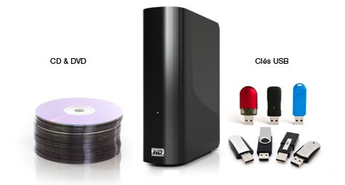Comment archiver vos photos : disques externes, NAS, Cloud, quelle solution choisir ?