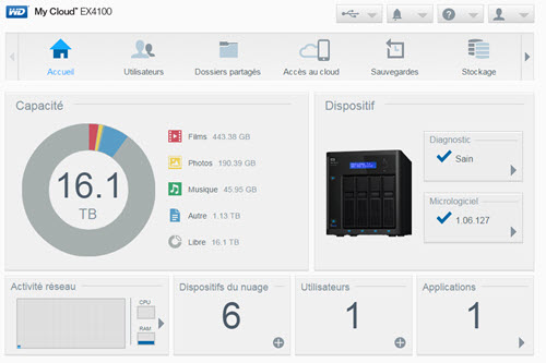 Test Western Digital NAS MyCloud EX4100