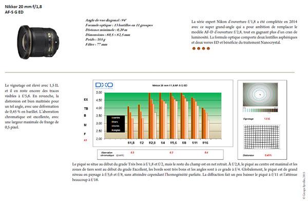 Réglages, tests techniques et objectifs conseillés pour le Nikon D810 : le guide de JMS