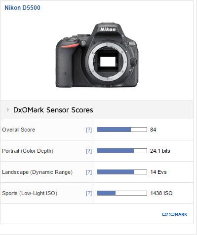 Comparaison Nikon D5500 - D7200 - D500