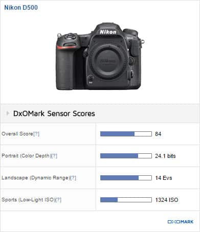 Test DxO du Nikon D500 Comparaison Nikon D5500 - D7200 - D500
