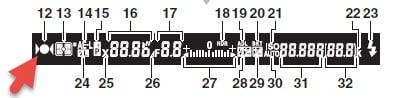 Comment utiliser l'indicateur de mise au point pour faire la mise au point manuelle