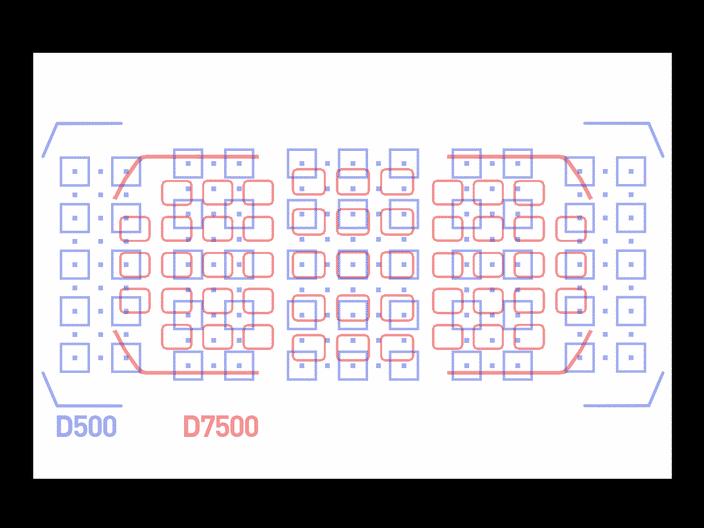 Autofocus nikon d7500 ou nikon D500 - comparatif