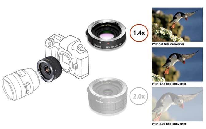 Comment choisir un convertisseur de focale