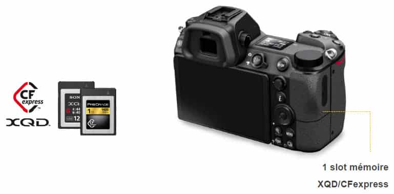 Emplacement rpou carte mémoire XQD ou CF Express sur les Nikon Z6 et Z7