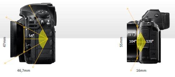 Comparaison des cônes utiles émergents des Nikon reflex à monture F à gauche et des Nikon Z6 et Z7 à monture Z à droite