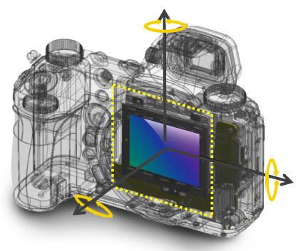 Le système de stabilisation dans le boîtier des Nikon Z6 et Z7