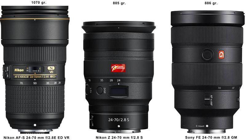 Comparaison Nikon 24-70 mm pour Nikon Z