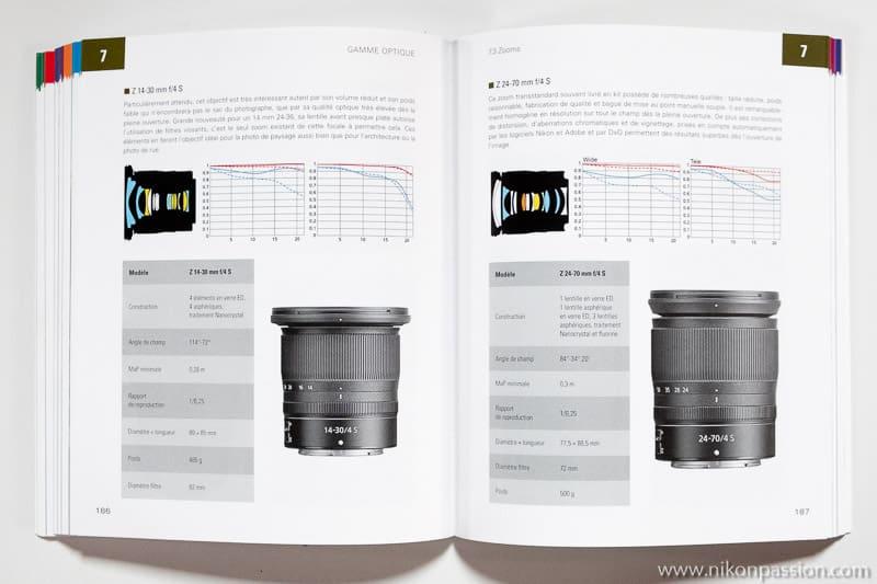 Comment utiliser un Nikon Z 6 ou Z 7